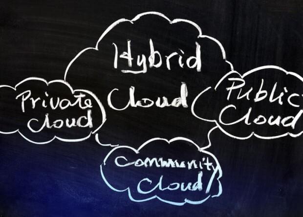 Hybrid cloud world