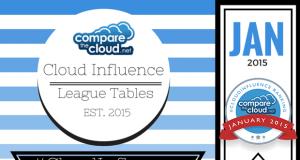 CloudInfluence January