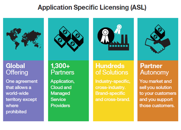 IBM ASL graphic