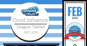 CloudInfluence February