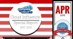 Cloud Influence April