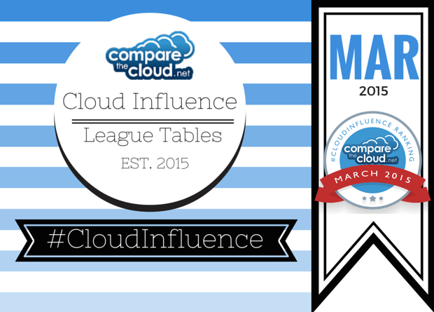 Cloud Influence March