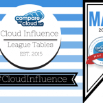 May Top 50 #CloudInfluence Individuals