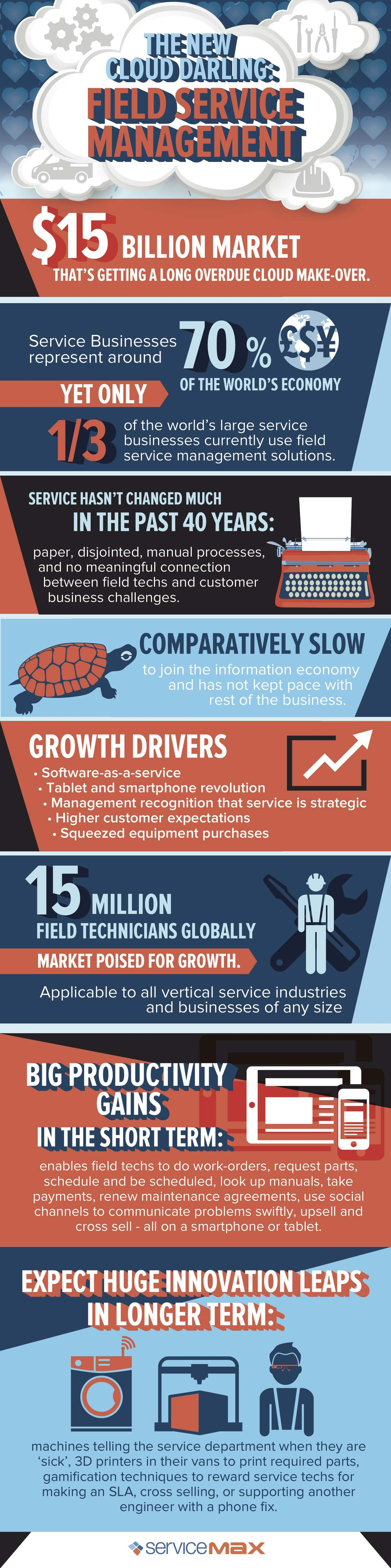 INFOGRAPHIC - The New Cloud Darling