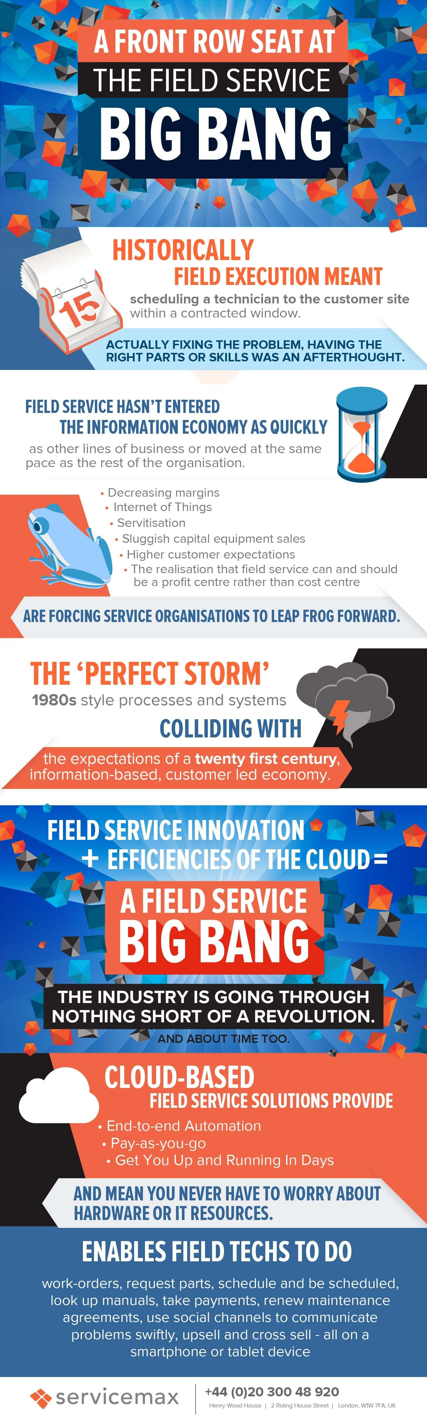 INFOGRAPHIC - Field Service Big Bang