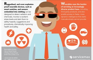 INFOGRAPHIC - Wearables
