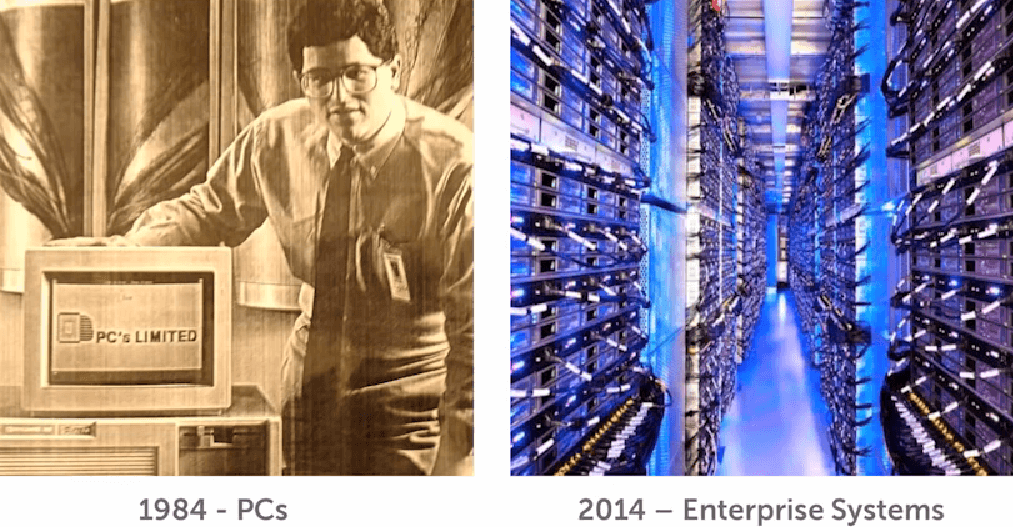Dell history