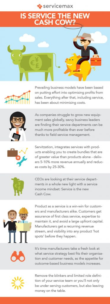 Cash-Cow-Infographic-GLOBAL