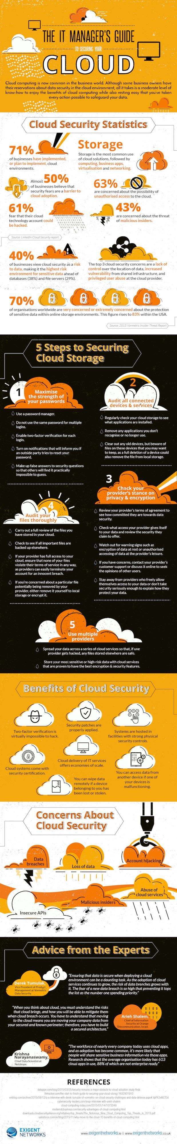 the-IT-managers-guide-to-securing-your-cloud-infographic