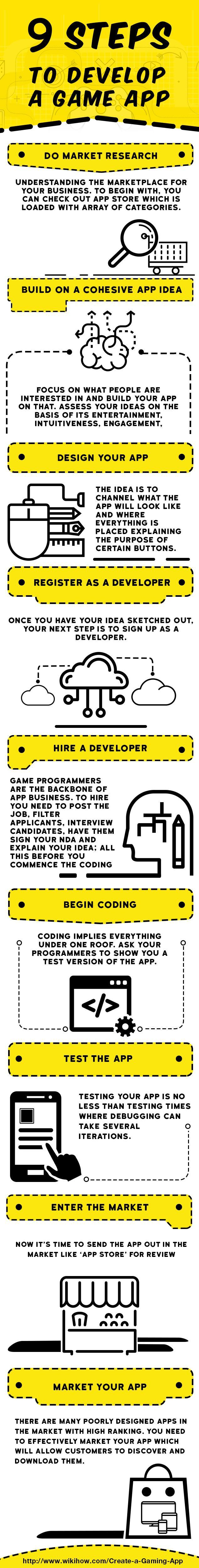 9 Steps to develop game app [infographic]