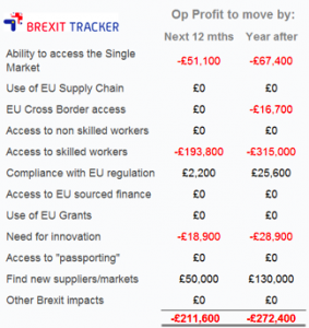 Brexit_Statistics