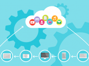 Three Personas in the Cloud Deployment